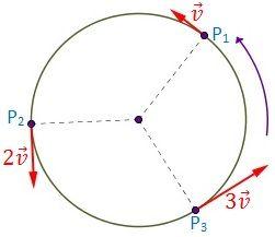 Problemas de movimiento parabolico yahoo dating 3