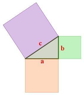 Área de los cuadrados de los catetos y la hipotenusa en el teorema de Pitágoras