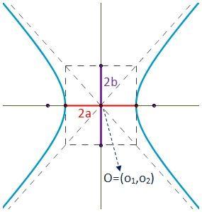 Dibujo de una hipérbola para el cálculo de su ecuación.