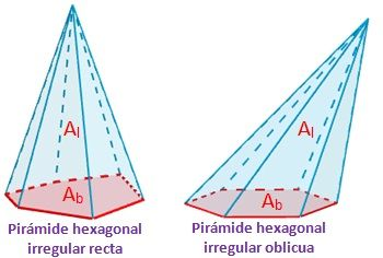 how to find the area of an octagonal pyramid