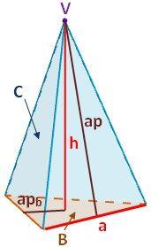 S Ensino  View topic  Geometria espacial