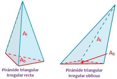 rea de la pirmide triangular