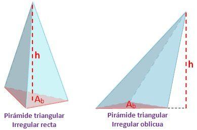 Pirmide triangular