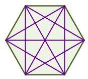Diagonales de un polgono