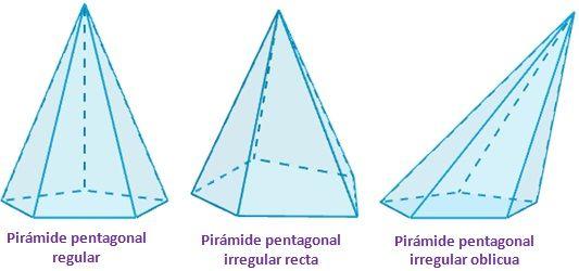 tipos-piramide-pentagonal.jpg