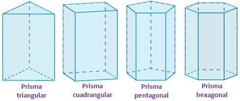 Resultado de imagen de prismas regulares