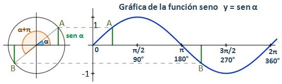 Top grafica-seno.jpg YU23