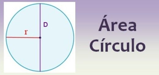 Área del círculo