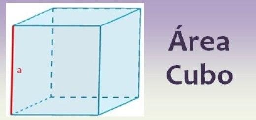 Área del cubo