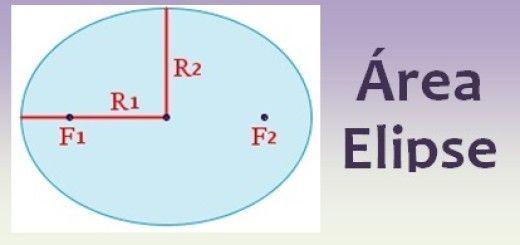 Área de la elipse