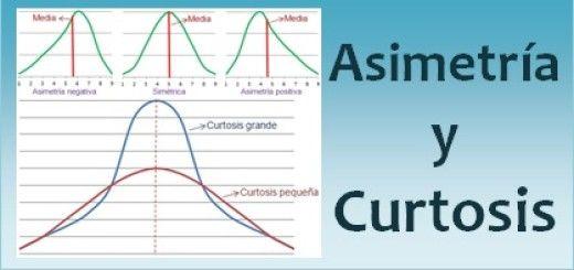 Asimetría y curtosis