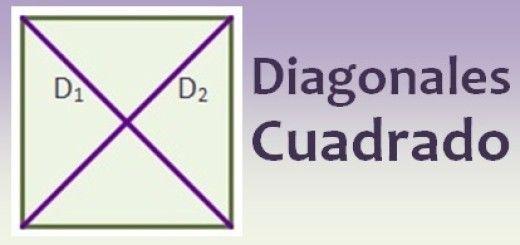 Diagonales del cuadrado