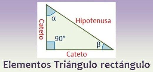 Elementos de un triángulo rectángulo