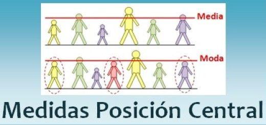 Medida de posición central