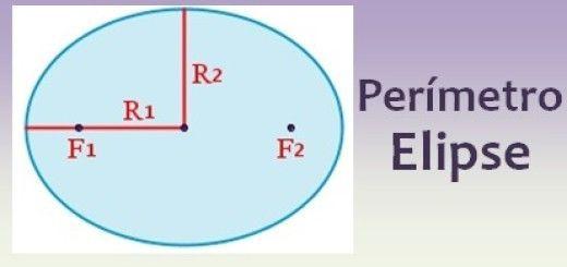 Perímetro de la elipse