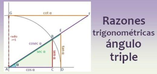 Razones trigonométricas del ángulo triple
