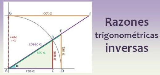 Razones trigonométricas inversas