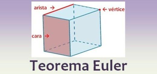 Teorema de Euler para poliedros