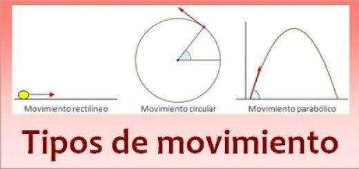 Movimiento circular uniformemente acelerado mcua - Tipos de sensores de movimiento ...