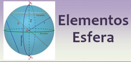 Elementos de una esfera