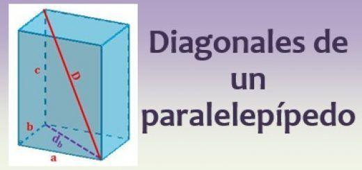 Diagonales de un paralelepípedo