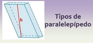 Tipos de paralelepípedo
