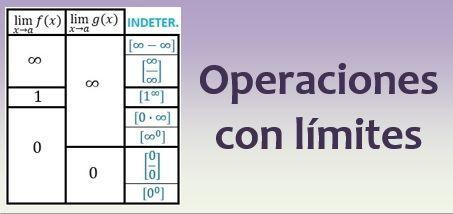 Operaciones con límites