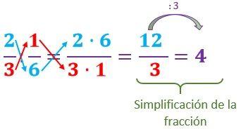 Operaciones Con Fracciones Universo Formulas