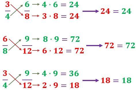 Fracciones Equivalentes Universo Formulas
