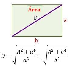 Diagonales De Un Rectángulo