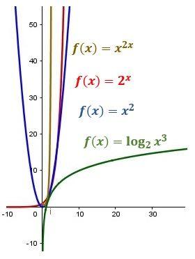 Límites infinitos - Universo Formulas