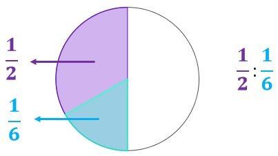 Fracciones Universo Formulas