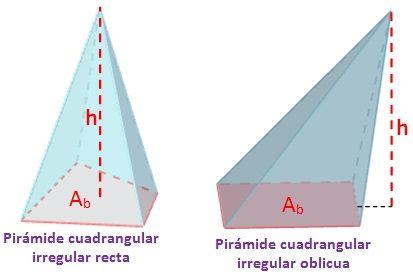 Volumen De Una Pirámide Cuadrangular