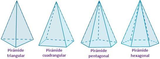 Dibujo de los tipos de pirámide según el número de lados de la base
