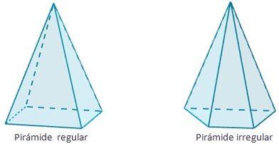 Dibujo de los tipos de pirámide según si son regulares o irregulares