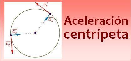 Aceleración centrípeta