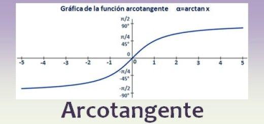 Arcotangente