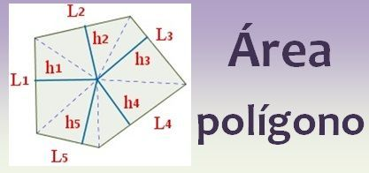 Área del polígono