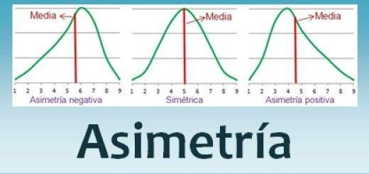 Asimetría