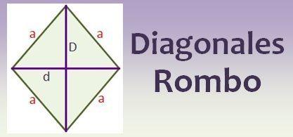 Diagonales de un rombo