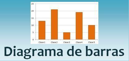 Diagrama De Barras Estadística