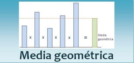 Para que sirve la media geométrica