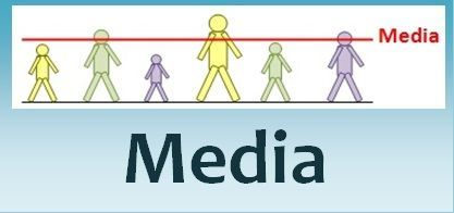 Media Promedio O Media Aritmética