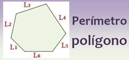 Perímetro del polígono