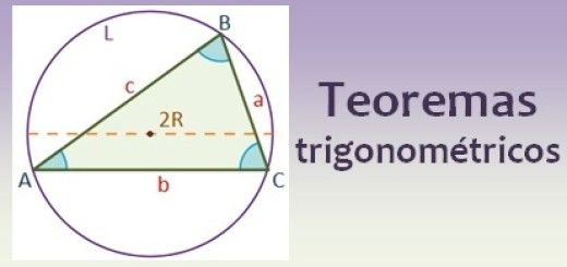 Teoremas trigonométricos