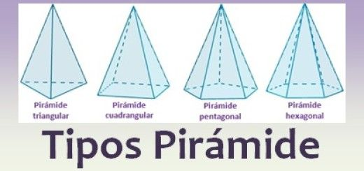 Tipos de pirámide