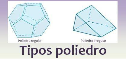 Tipos de poliedro