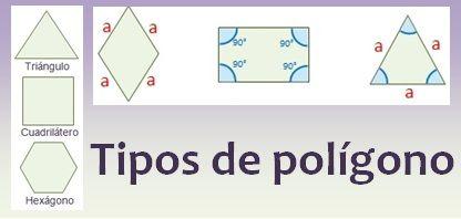 Tipos de polígono
