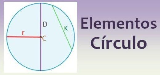 Elementos de un círculo