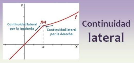 Continuidad lateral